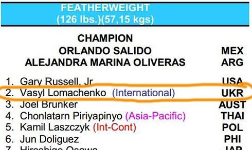 Ломаченку присвоїли 2-й номер рейтингу WBO - фото