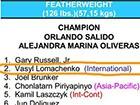 Ломаченку присвоїли 2-й номер рейтингу WBO