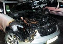 Мера Полтави звинувачують у підпалі машини - фото