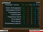 Росія для України тепер офіційно є агресором