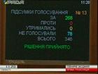 Верховна Рада змінила межі Попаснянського і Слов'яносербського районів Луганської області