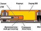 Біля місця вибуху автомобіля комбату «Слобожанщини» знайдено міну