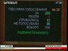 Рада проголосувала за створення суспільної телерадіокомпанії