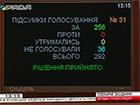 ВР проголосувала за санкції проти причетних до ув'язнення Надії Савченко