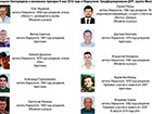 Список групи «Мангуста», які вбили 6 правоохоронців у Маріуполі рік тому