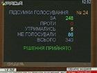 Парламент звільнив від оподаткування закордонні матеріали для виготовлення військових шоломів