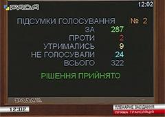 Зі Сергія Клюєва зняли недоторканість - фото