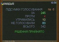 Рада ратифікувала співробітництво уряду з НАТО - фото