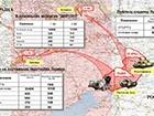 Організація, структура та керівництво російсько-окупаційних військ на Донбасі