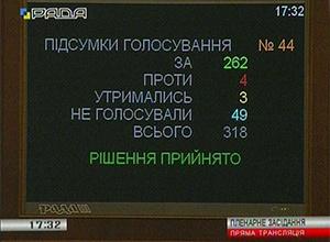 ВР дала згоду на арешт одного з депутатів партії Ляшка - фото