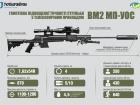 """""""Укроборонпром"""" показав снайперську гвинтівку, виготовлену з українських складових"""