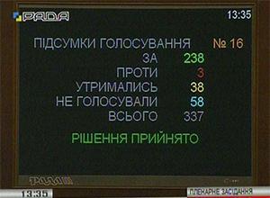 ВР ухвалила закон про електронне декларування - фото