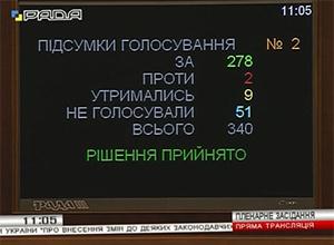 Рада ухвалила змінений закон про електронне декларування, необхідний для безвізового режиму з ЄС - фото