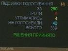 ВР дала згоду на звільнення Шокіна