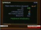 Рішенням Ради російські телепередачі – не європейські, їх показ обмежено