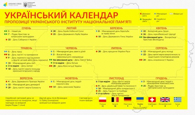 Які свята і вихідні в Україні збираються змінити - фото