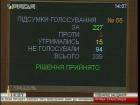 Рада скасувала «закон Савченко»