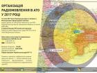 Українське радіо тепер транслюється не лише на ОРДЛО, але й у Ростові