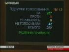 ВР звільнила від штрафів за несвоєчасне подання податкової звітності з-за кібератаки