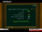 Парламент збільшив кількість членів ЦВК