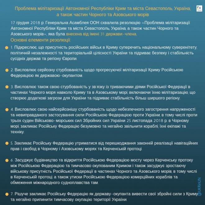 Генасамблея ООН закликала Росію забиратися з українського Криму - фото