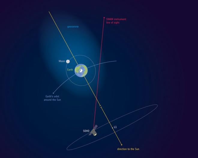 Атмосфера Землі простягається до Місяця і далі - фото