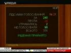 ВР підтримала перейменування Дніпропетровської області на Січеславську