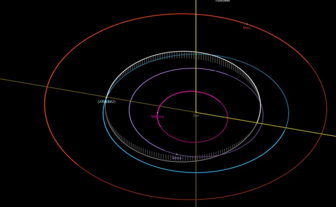 До Землі наближається 30-метровий астероїд - фото
