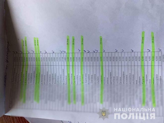 """В МВС заявили про виявлення в Черкасах підкупу за кандидата """"П."""" - фото"""