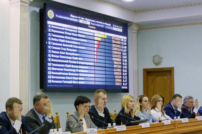 ЦВК оголосила результати першого туру та призначила повторне голосування - фото