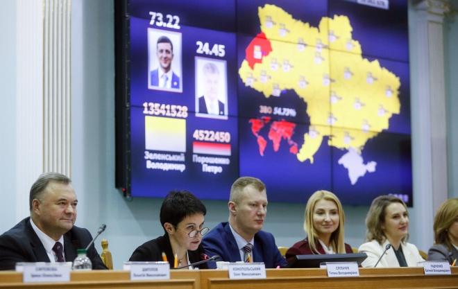 ЦВК оголосила результати виборів - фото