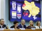 ЦВК оголосила результати виборів