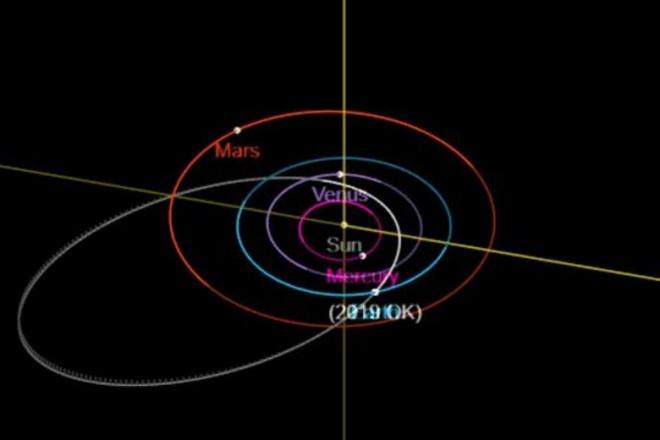 """Повз Землю промчався астероїд-""""вбивця міст"""" - фото"""