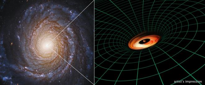 Знайдено загадкову чорну діру - фото
