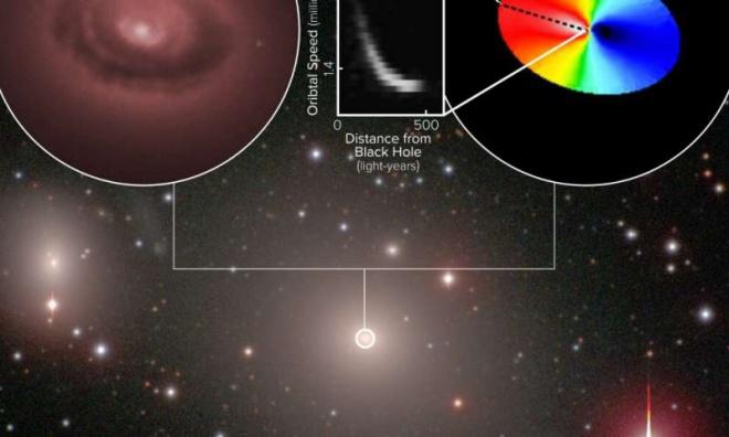 Астрономи з великою точністю виміряли масу надмасивної чорної діри - фото