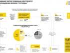 НАБУ: завдяки «Роттердам+» завдано збитків на 18,87 млрд грн