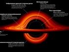 НАСА показало візуалізацію викривленого світу чорної діри