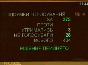 ВР обмежила недоторканність народних депутатів - фото
