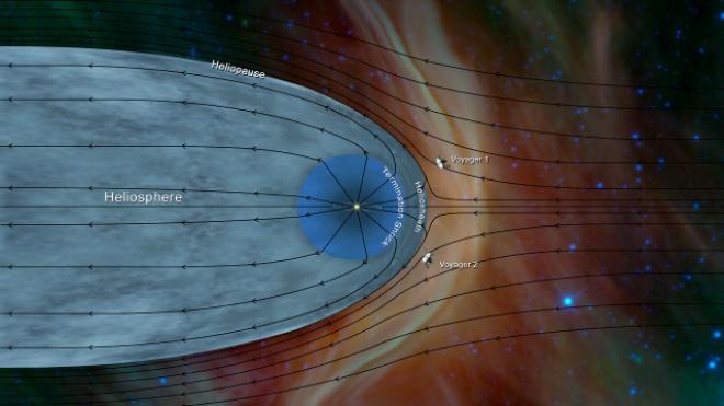 Voyager 2 досяг міжзоряного простору, що підтвердили вчені - фото