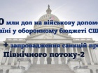"""Конгрес США схвалив безпекову допомогу Україні та запровадив санкції проти """"Північного потоку 2"""""""