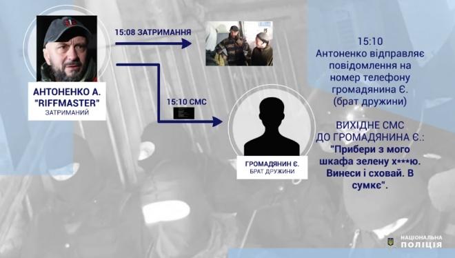 Нацполіція опублікувала нові «докази» у справі вбивства Шеремета - фото