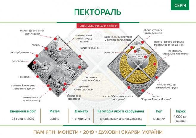 НБУ вводить квадратні пам'ятні монети до набору «Пектораль» - фото