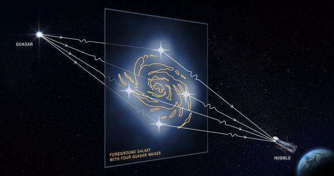 Хаббл виявив найменші з відомих скупчень темної матерії - фото