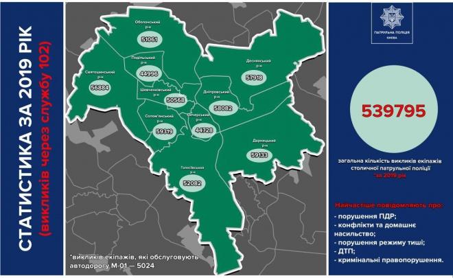 Патрульні назвали найбільш проблемний район Києва - фото