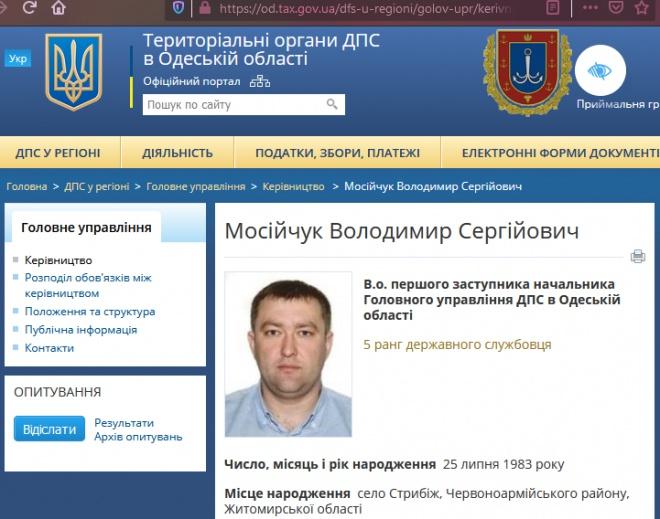 Про підозру повідомлено першому заступнику очільниці податкової Одещини - фото