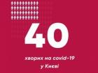 Кличко заявив про 6 нових випадків COVID-19 в Києві