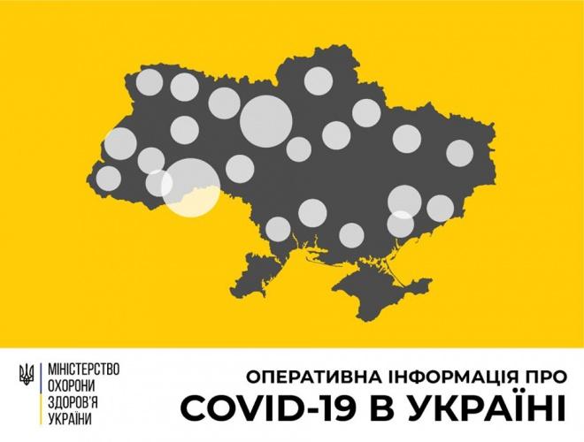 Коронавірус в Україні: 356 захворювань, 9 летальних випадків - фото
