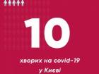 В Києві 7 нових випадків захворювання COVID-19