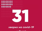 В Києві збільшилася кількість захворювань на COVID-19