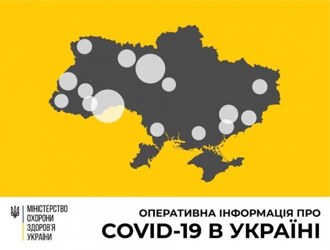 В Україні сильно зросла кількість захворювань на COVID-19 - фото